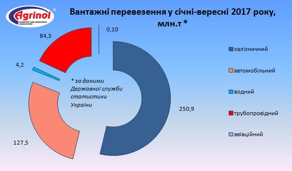 perevez-ukr